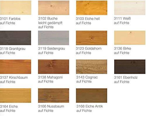 osmo dekorwachs verarbeitung. Black Bedroom Furniture Sets. Home Design Ideas