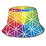 Cute Unisex Bucket Cap for All SeasonPortable: Easy to pack and rollable to your bag.UV protection: Sturdy brim to keep you protected from sun.Occasion: Perfect for gardening, on the beach, camping, hiking, fishing, weddings or any outdoor activities...