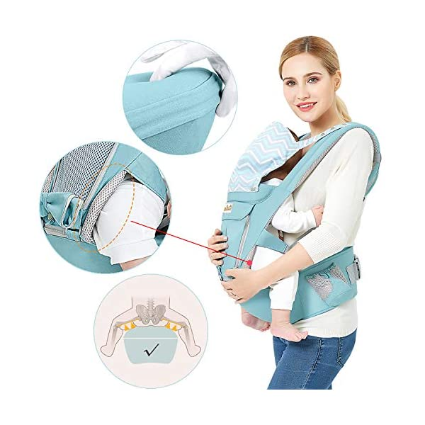 Viedouce Baby Carrier Ergonomic with Hip Seat/Pure Cotton Lightweight and Breathable/Multiposition:Dorsal, Ventral, Adjustable for Newborn and Toddler from 0 to 4 Years (3.5 to 20 kg) Viedouce 【More environmentally friendly】-Baby carrier has high quality pure cotton fabric with 3D breathable mesh take care of your health and the health of your baby; The detachable sun visor and wind cap provide warmth in the winter and freshness in the summer. At the same time, the zipper buckle is designed for easy disassembly and cleaning. 【More ergonomic】 -Baby carrier for newborn has an enlarged arc stool to better support the baby's thighs, the M design that allows the knees to be higher than the buttocks when your baby sits, is more ergonomic. 【Comfort and safety】 - The area near the abdomen is filled with a soft and thick sponge, reduces the pressure on the abdomen and gives more comfort to you and your baby. High quality professional safety buckles and velcro, shock absorbing pads, are equipped to protect your baby. 3