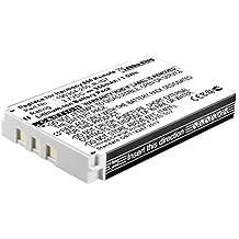Akku-King 20107188 iones de litio 950mAh 3.7V batería recargable - Batería/Pila recargable (Ión de litio, 950 mAh, Mando a distancia, 3,7 V, 3,52 Wh, Blanco)