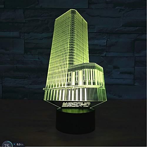 Nachtlicht Führte Visuelle Usb Kreative 3D Stadt Gebäude Tischlampe Schlafzimmer Nacht Baby Schlaf Beleuchtung Wohnkultur Leuchte Geschenk