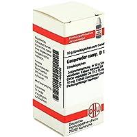 Gunpowder compositus D 12 Globuli 10 g preisvergleich bei billige-tabletten.eu