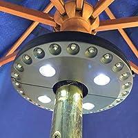 LED Parasol/Umbrella light