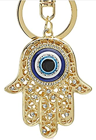 SaySure - Amulet Hamsa Fatima Hand Evil Eye Keychains