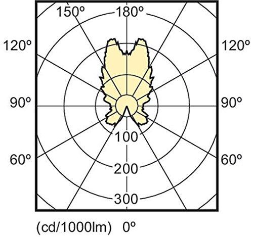 Philips Master Diamond Spark Vela LED DT 6W–40W, B15B38transparente 220–240V 50/60Hz 35mA 2200–2700K, luz de color blanco cálido, 26.000horas