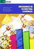 Indicadores de estructura económica