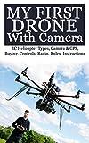 Gps Cameras - Best Reviews Guide