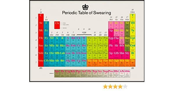 modern toss periodic table of swearing poster 42x60cm amazoncouk office products