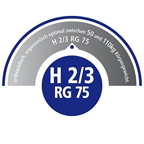 Ravensberger NATURA LUX 100% NATUR-Latex Topper Matratzen Auflage LATEXCO Latex RG 75 - 3