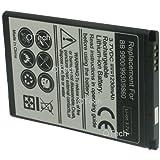 Batterie compatible pour BLACKBERRY BOLD 9790