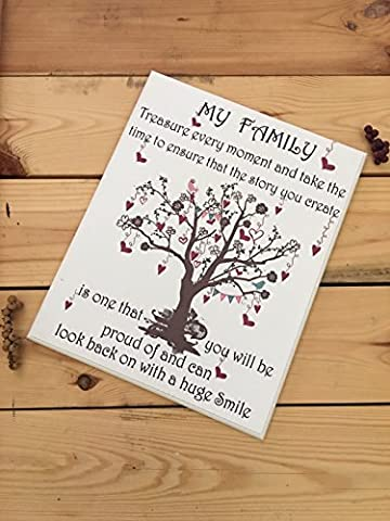 Family Tree Wall Panel Plaque