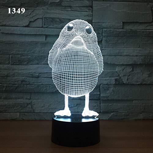 Wind Goal Lampe de Bureau à LED avec Bouton Tactile et câble USB, 7 Couleurs changeantes, 25, Touch Button + Remote Control