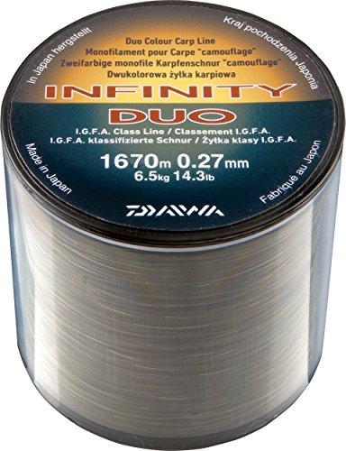 Daiwa Infinity Duo Carp Farbe Grünschwarz1210m/0,31mm