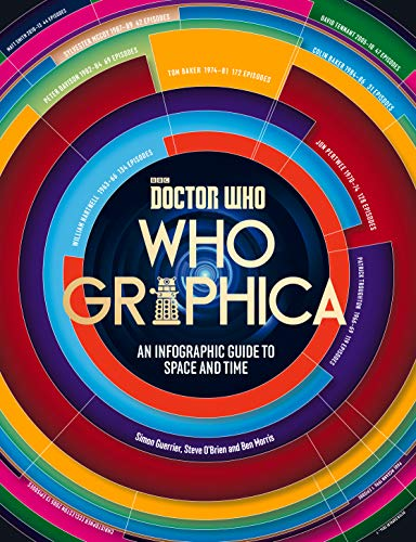 Whographica: An infographic guide to space and time di Simon Guerrier