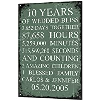 Wedding Anniversary Gift Custom Vintage Metal & Matching Fridge Magnet Keepsake Sign Retro Tin Plaque 10 Years 20 Years 25 Years 5 Year Personalised