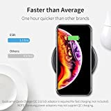 ESR Wireless Charger, [10W Metal Frame] for iPhone Xs/Xs Max/XR/X/iPhone 8/8 Plus, Fast-Charging for Galaxy Note 9/S9/S9 Plus/S8/Note 8/S7/S7 Edge, Black