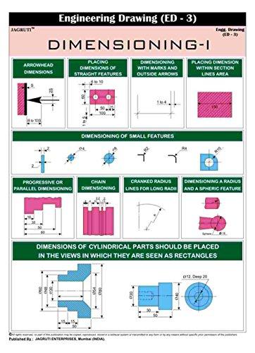 jagruti-dimensionamento-i-ingegneria-di-disegno-grafico-parete-pareti-di-formazione-tecnica