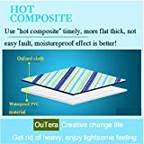 Réllot Picnic Mat Striated Outdoor Blanket Waterproof Handy Mat Great for Picnic and Camping