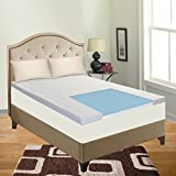 Best Full Size Mattress Toppers - Continental Sleep Mattress Topper Full Size With Cool Review