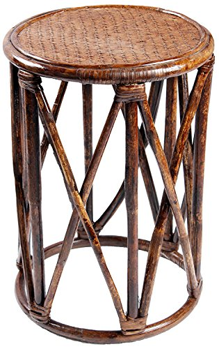 Novelty Cane Art MD2X18 Footstool (Brown)
