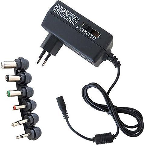 Keepdrum mps01Fuente de alimentación universal 3V–12V Cargador de corriente adaptador