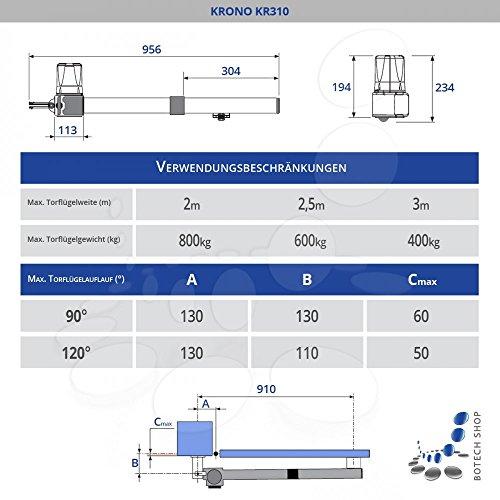 Drehtorantrieb CAME KRONO B für zweiflügeliges Tor (Kit S)