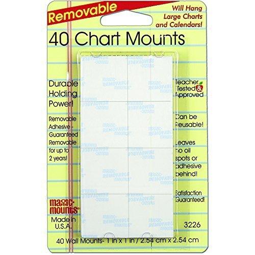 Miller Studio MIL3226BN Magic Chart Mounts, 1 Inch, 40/PK, 8 Packs/CT by Miller