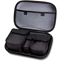 Genie Diabetic Supplies Travel Case Organizer for Blood Glucose Monitoring Systems