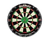 Winmau Dartboard, Blade v Green Zone