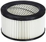 Habitex 9310R339 - Filtro de Repuesto para Aspirador de Ceniza E338