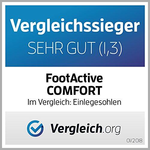 FootActive Comfort - Original Marken Einlegesohlen - Herrlicher Laufkomfort Für Füße, Beine und Rücken, Speziell Bei Fersensporn (44-46 L) - 3