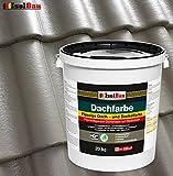 Dachfarbe Sockelfarbe Dachbeschichtung Dachlack Dachsanierung Polymermembran 20 kg Steingrau