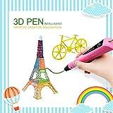 Moda Bolígrafo 3D para Dibujar en Relive Compatible con PLA & ABS Filamento Perfecto para Niños y Adultos - 2x 1,75mm PLA Filamentos + Adaptador + Cartón de Copia de Dibujo + Manual de Usuario, Rosa