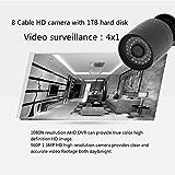 8CH 1080N HDMI DVR 4X 2000TVL Système de caméra de vidéosurveillance CCTV HD 1 to