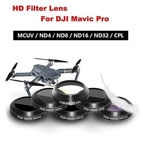 TWIFER MCUV CPL ND4 ND8 ND16 ND32 HD Thin Camera Lens Filters For DJI MAVIC Pro Drone
