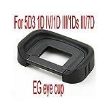 Universal Replacement DSLR Camera EyeCup...