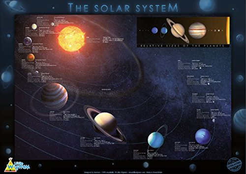little-wigwam-sistema-solare-poster-educativo-antistrappo-60-x-42-cm-edizione-inglese