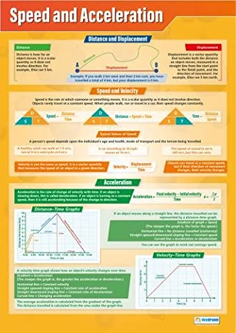 Speed and Acceleration |Science Educational Chart/Poster in laminated paper (A1 850mm x 594mm)