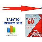 07799*95588 Vodafone Golden Easy to Remember PAYG Triple Cut Sim Card Standard, Micro & Nano Size...