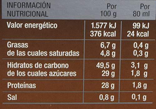 Café FORTALEZA - Cápsulas de Café Cortado Compatibles con Dolce Gusto - Pack 4 x 12 - Total 48 cápsulas