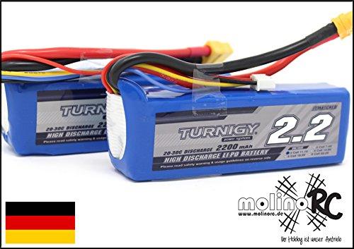 molinoRC 2 x Turnigy LiPo-Pack | 3S 11,1V | 2200mAh 20-30C | 2X Akkus jetzt aus BRD - Hobbyking