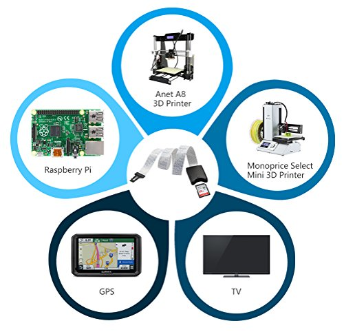 Micro-SD Karte auf SD Karte,LANMU SD Adapter Verlängerung Kabel Extender SD/SDHC/MMC für Sandisk,Kamera,TV,Mini 3D Printer
