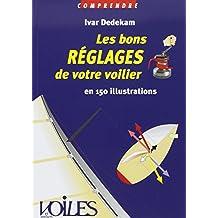 COMPRENDRE LES BONS REGLAGES DE VOTRE VOILIER