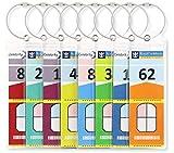 Cruise Luggage Tag Holders Slim with Zip Seal & Steel Loops (8 Pack) - Royal Caribbean & Celebrity Cruise