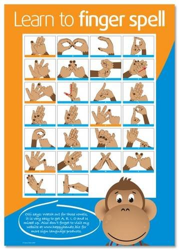 learn-to-finger-spell-how-to-finger-spell-the-british-sign-language-manual-alphabet