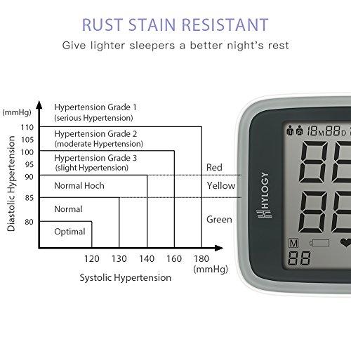 Digitale Blutdruckmessgerät, Hylogy Automatische Oberarm BP Monitor Manschette 8,7 bis 12,6 Zoll, Großbild-Display und 2 Benutzer-Modus 2 * 90 Speicher (schwarz) - 5