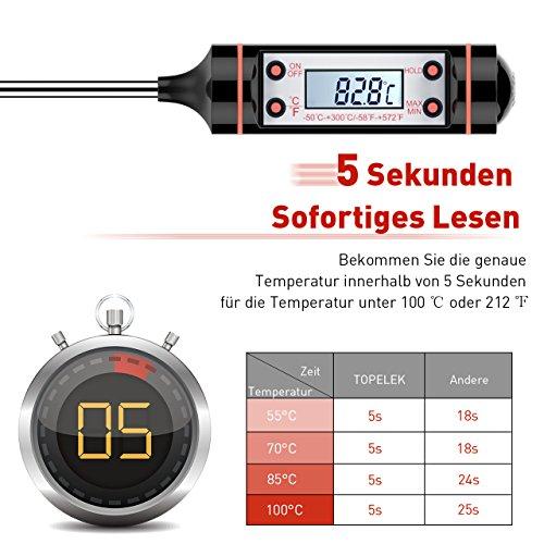 51PC3PUER6L - Grillthermometer TOPELEK 2 Stücke Fleischthermometer Digitale Küchenthermometer Haushaltsthermometer Bratenthermometer sofort lesbar mit langer Sonde, LCD-Bildschirm. Ideal für BBQ,Baby-Ernährung.
