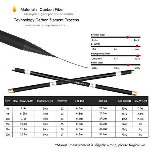 YUANYUAN520 Sehr Lange High Carbon 8M 9M 10M 11M 12M 13M Power Hand Pole Angelrute Ultra Hard Super Light Teleskopstange Stick Ersatzspitze (Couleur : Noir, Longueur : 12m) -