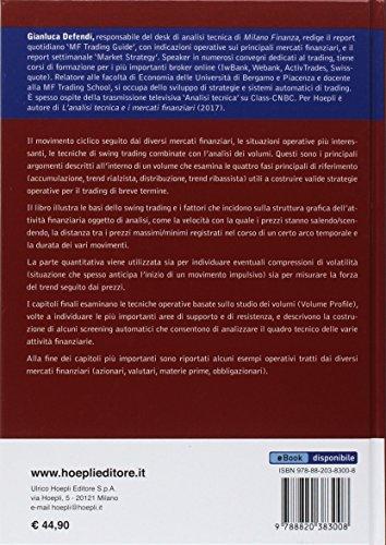 scaricare ebook gratis Strategie operative per i mercati finanziari. Trading di breve termine su azioni, indice e Forex PDF Epub