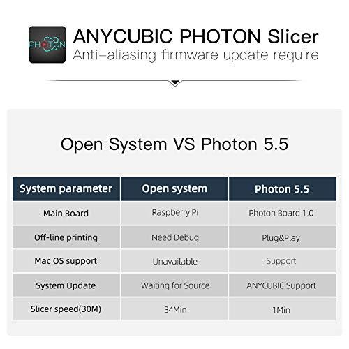 Anycubic – Photon - 7
